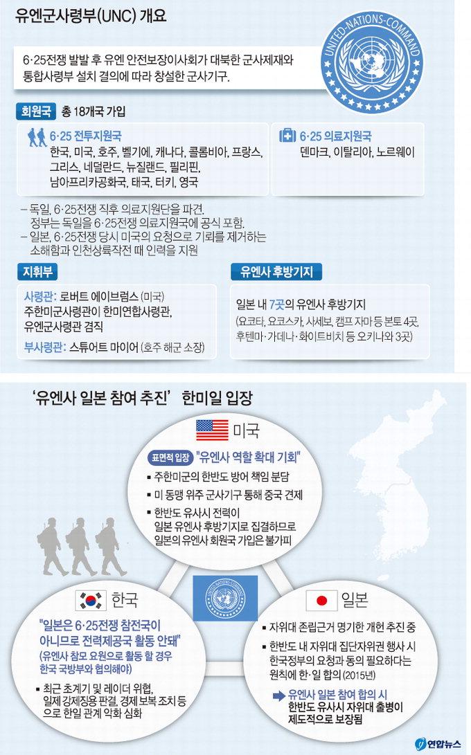 유엔사, 한반도 유사시 日 전력제공국 포함 추진