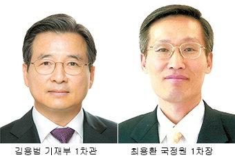 기재부 1차관 김용범, 국정원 1차장 최용환
