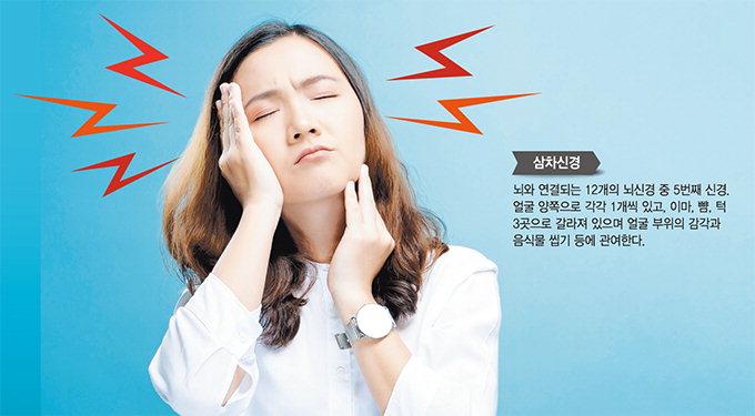 """""""얼굴에 격렬한 통증…여성·50대 이상에 더 많이 발병"""""""