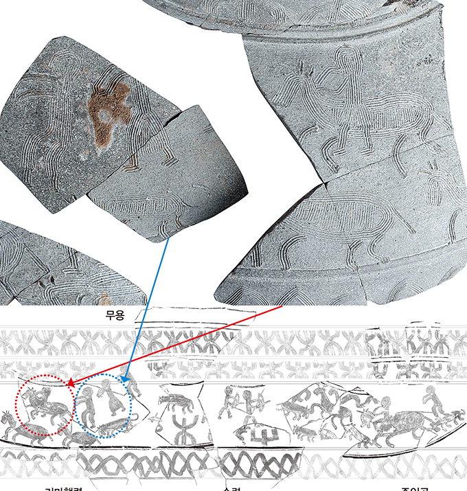 기마·무용·사냥 담긴 1500년전 신라행렬도 발굴