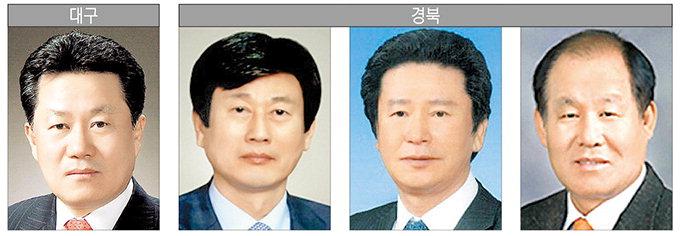 대구경북 민선 첫 체육회장선거 출마자 자천타천 '수면 위로'