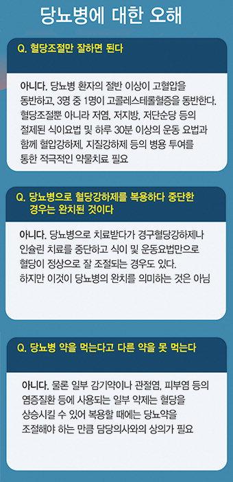 """""""상처 안낫고 운동시 종아리 당김·통증…당뇨병 의심을"""""""