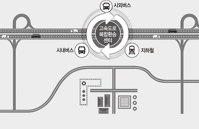 대구권 고속도로서도 버스·지하철 환승 가능해진다