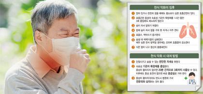 불청객 꽃가루·황사…천식 환자들은 괴롭다