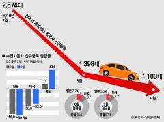 일본車 판매 60% 급감, 불매운동 여파 커졌다