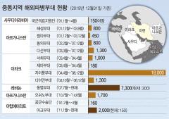 [국방 그래픽] 중동지역 해외파병부대 현황·패트리엇 요격 개요