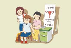 [전문의에게 듣는다] HPV 예방접종