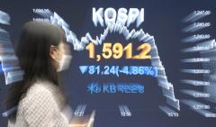 코스피, 4.9% 급락…1,600선도 무너졌다