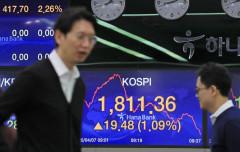 주식시장 공포지수 확대...금융당국