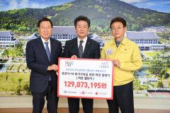 경북체육인 희망 릴레이 캠페인...1천111명 참여 1억2천907만3천195원 모금