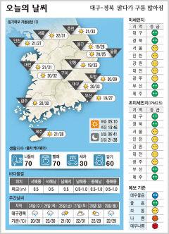 대구경북 오늘의 날씨 (6월23일)