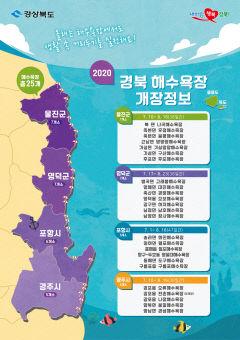 경북 동해안 해수욕장 다음달부터 순차적 개장