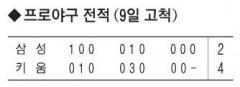 삼성 라이온즈, 키움에 2-4 역전패... 올시즌 키움 상대 첫 루징시리즈