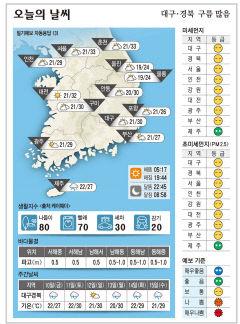 대구경북 오늘의 날씨 (7월9일)