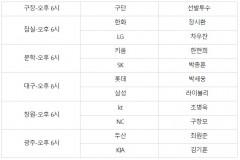 프로야구 18일(금) 선발투수 대구구장 롯데 박세웅  vs 라이블리  삼성