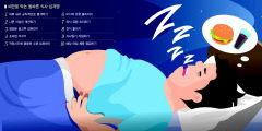 비만이 코골이·수면 무호흡증 부른다