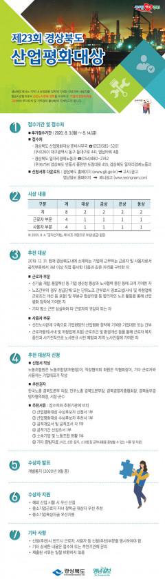 제23회 경상북도 산업평화대상 수상후보자 접수공고