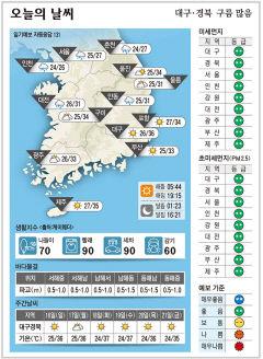 대구경북 오늘의 날씨 (8월15일)