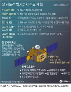 한국형 달궤도선, 우여곡절 끝 2022년 8월 1일 발사 윤곽