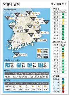 대구경북 오늘의 날씨 (11월4일)