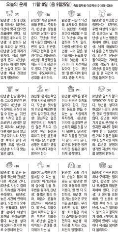 [오늘의 운세] 11월10일 (음 9월25일) (오늘의 띠별 운세) (생년월일운세)