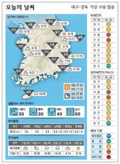 대구·경북 오늘의 날씨(11월16일)