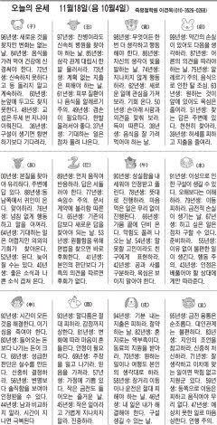 [오늘의 운세] 11월18일(음 10월4일) (오늘의 띠별 운세) (생년월일운세)