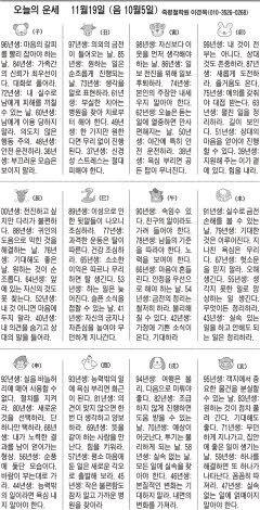 [오늘의 운세] 11월19일 (음 10월5일) (오늘의 띠별 운세) (생년월일운세)