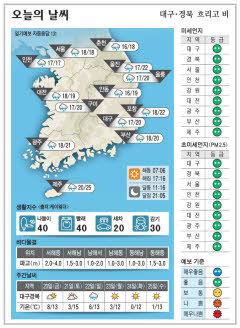 대구·경북 오늘의 날씨(11월19일)