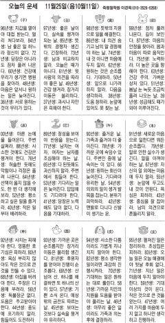 [오늘의 운세] 11월25일(음10월11일) (오늘의 띠별 운세) (생년월일운세)