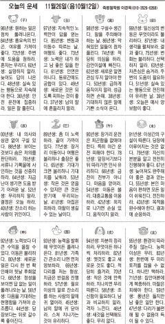[오늘의 운세] 11월26일(음10월12일) (오늘의 띠별 운세) (생년월일운세)