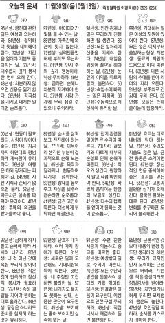 [오늘의 운세] 11월30일(음10월16일) (오늘의 띠별 운세) (생년월일운세)