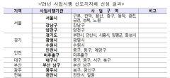국토부, 주거취약계층 지원 선도 지자체 지정…대구 중·동·서·북구 선정