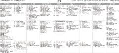 2월27일(토) TV 편성표