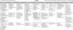 2월28일(일) TV 편성표