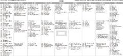 3월5일(금) TV 편성표