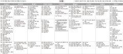 3월6일(토) TV 편성표