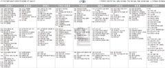 3월7일(일) TV 편성표