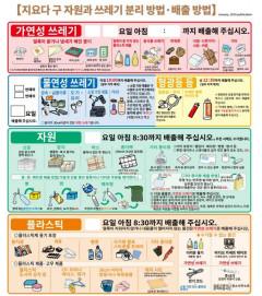 [대구 아가씨 일본 직장생활기] (21) 쓰레기 잘못 버리면 회사서도 '경고'