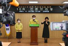 경북 경산 사회적 거리두기 2단계로 격상...4월 들어 216명 확진