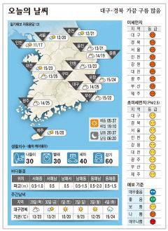 대구·경북 오늘의 날씨(4월 28일)