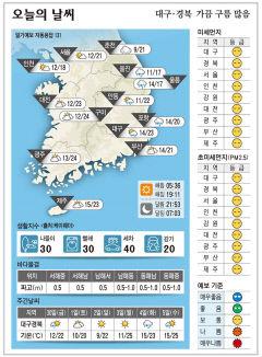 대구·경북 오늘의 날씨(4월 29일)