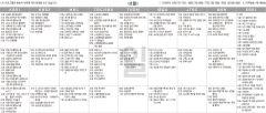 5월2일(일) TV 편성표