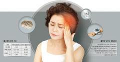 Q 고혈압 약은 한번 먹으면 끊기 어렵다? A 끊고도 생활요법 등으로 혈압조절 가능