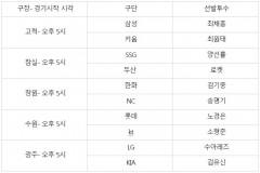 프로야구 5일(토) 선발투수...고척, 삼성  최채흥 vs  키움  최원태
