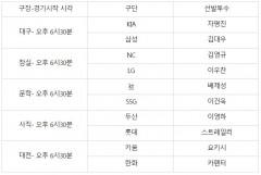 프로야구 9일 선발투수...대구, KIA  차명진 vs  삼성 김대우