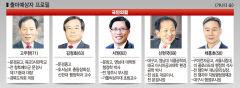 [미리보는 내년 6·1지방선거] 경북 문경시장, 국민의힘 자천타천 5명 거론…여당은 아직 뚜렷한 주자 없어