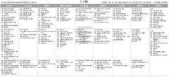 7월17일(토) TV 편성표