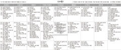 7월24일(토) TV 편성표