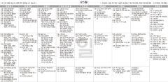 7월25일(일) TV 편성표